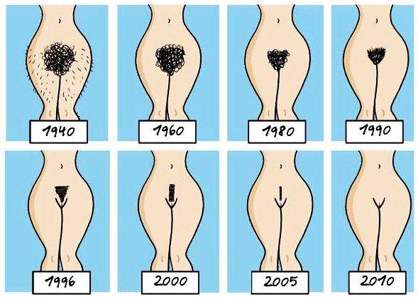 Эволюция бикини дизайна